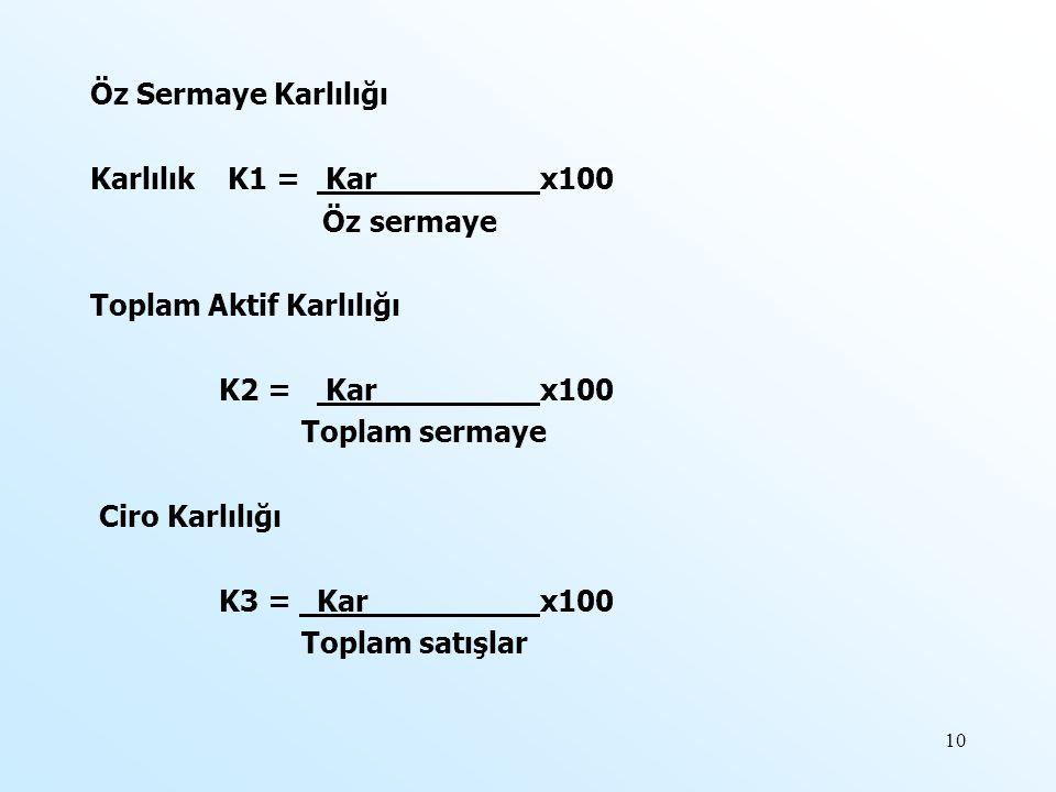 Öz Sermaye Karlılığı Karlılık K1 = Kar x100. Öz sermaye. Toplam Aktif Karlılığı.