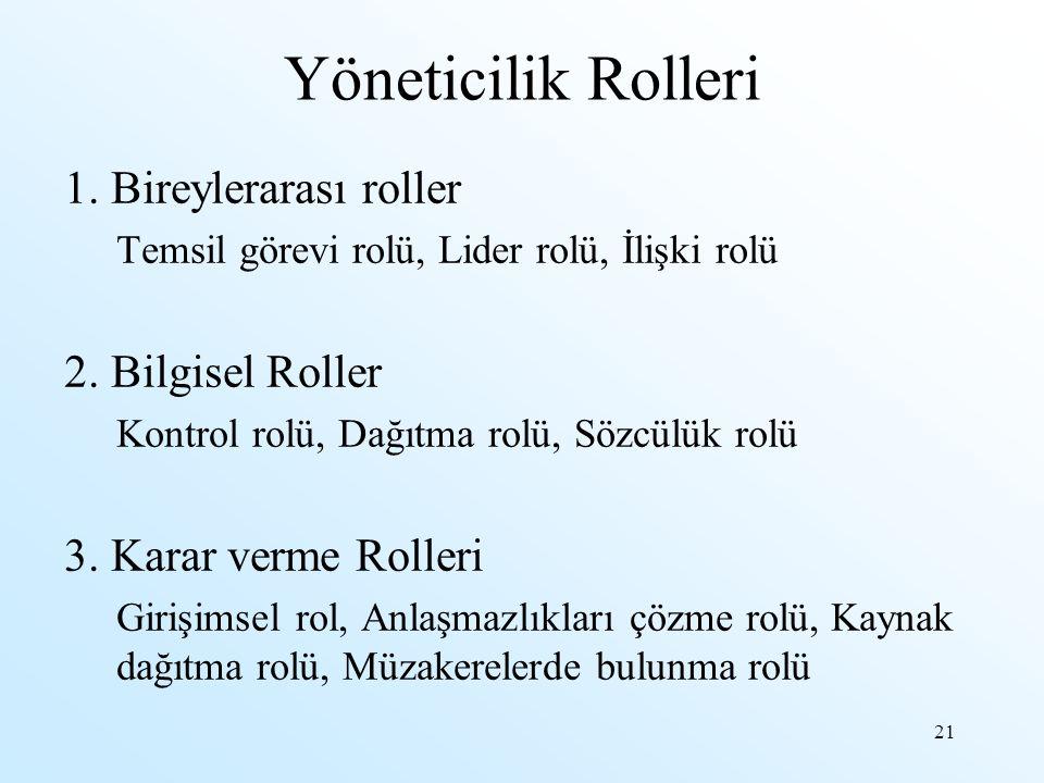Yöneticilik Rolleri 1. Bireylerarası roller 2. Bilgisel Roller
