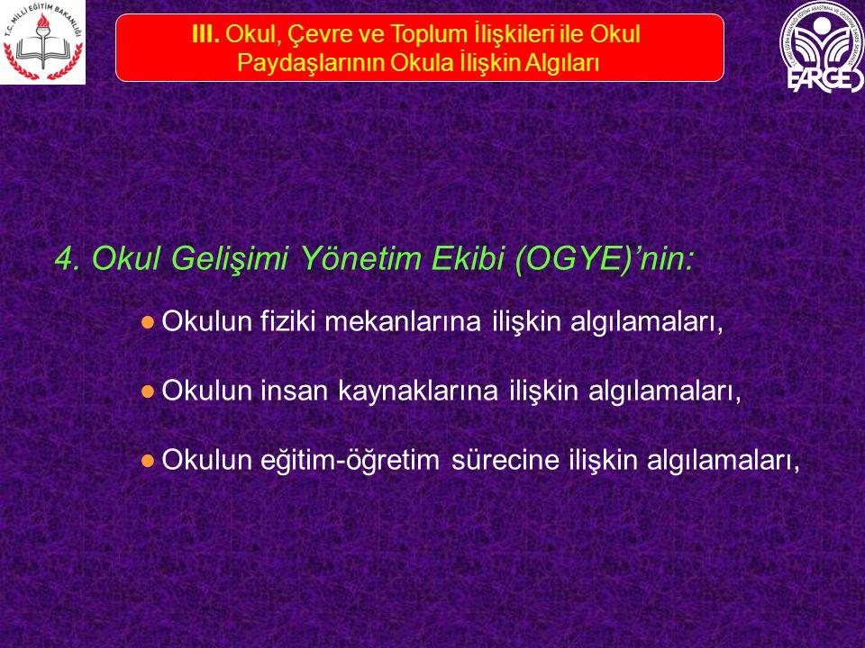 4. Okul Gelişimi Yönetim Ekibi (OGYE)'nin: