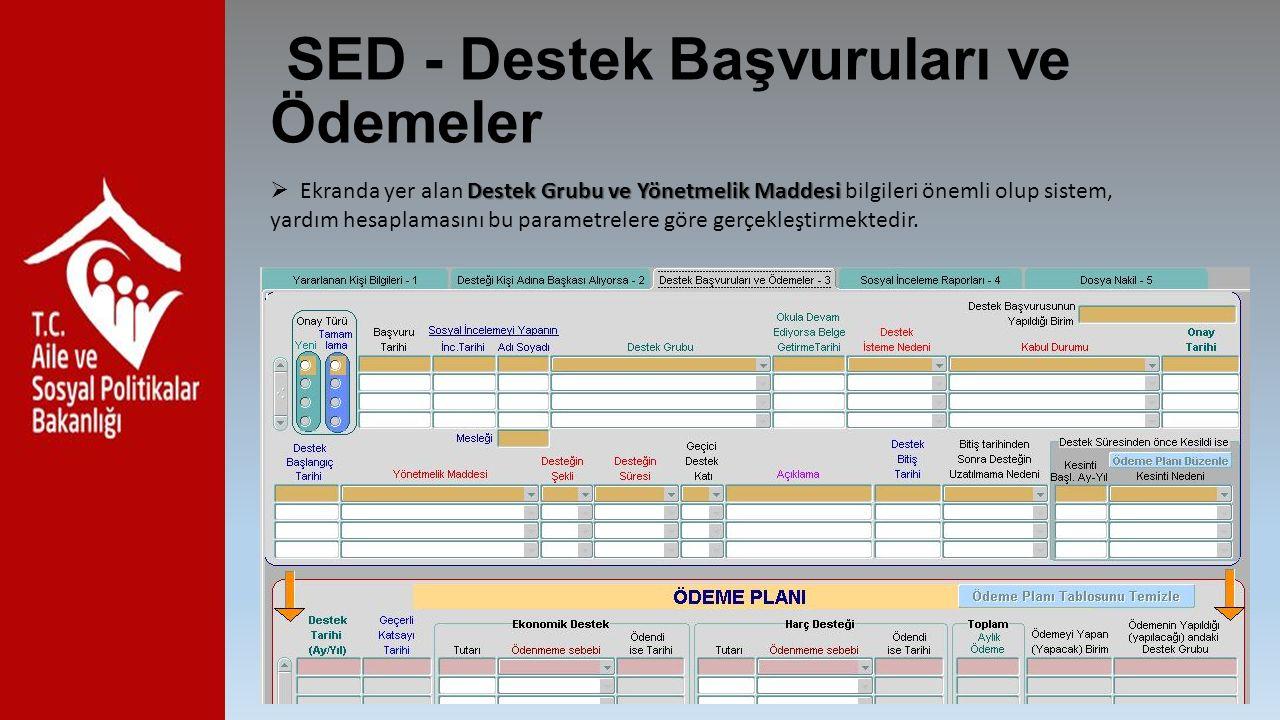SED - Destek Başvuruları ve Ödemeler