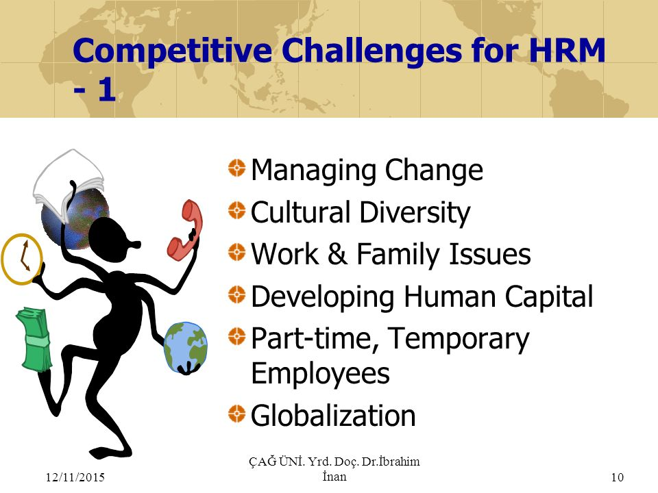 Competitive Challenges for HRM - 1