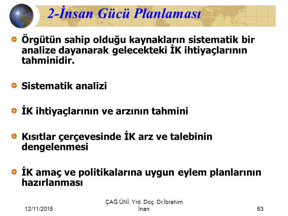 2-İnsan Gücü Planlaması