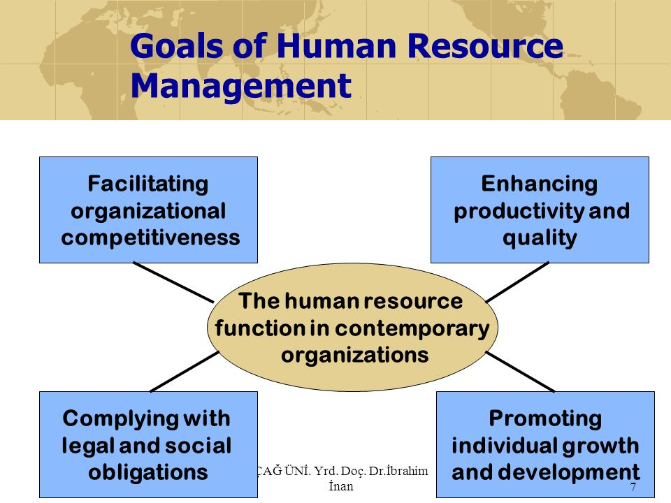 Goals of Human Resource Management