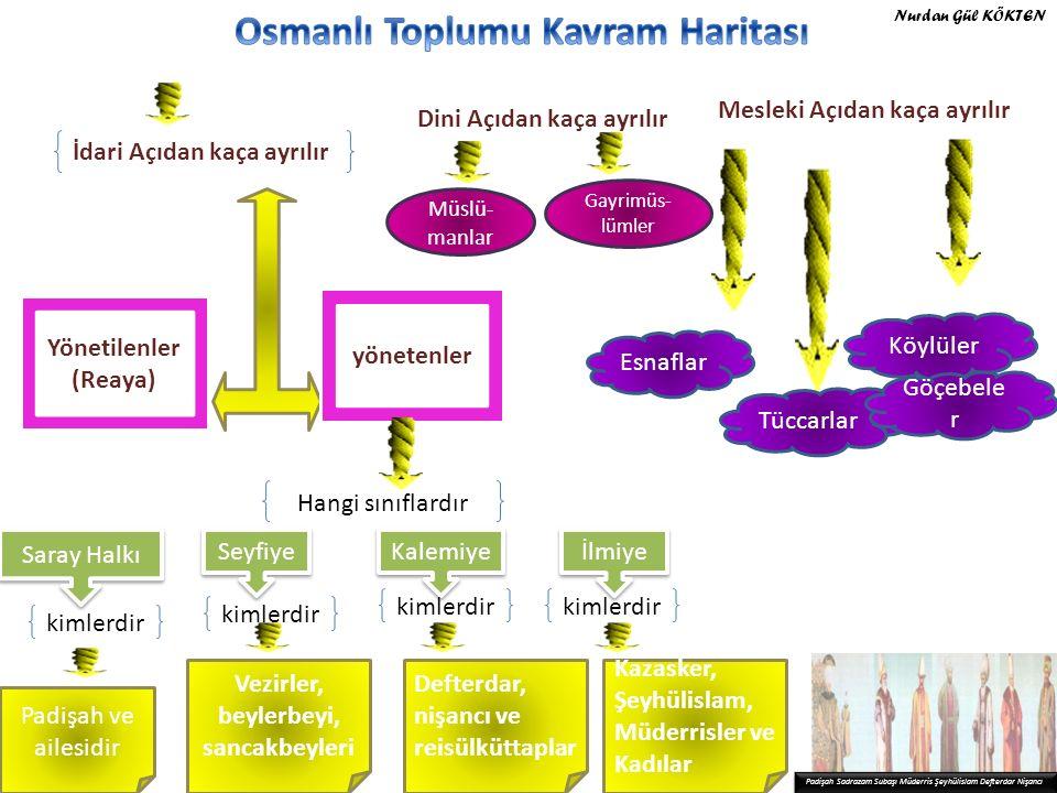 Osmanlı Toplumu Kavram Haritası