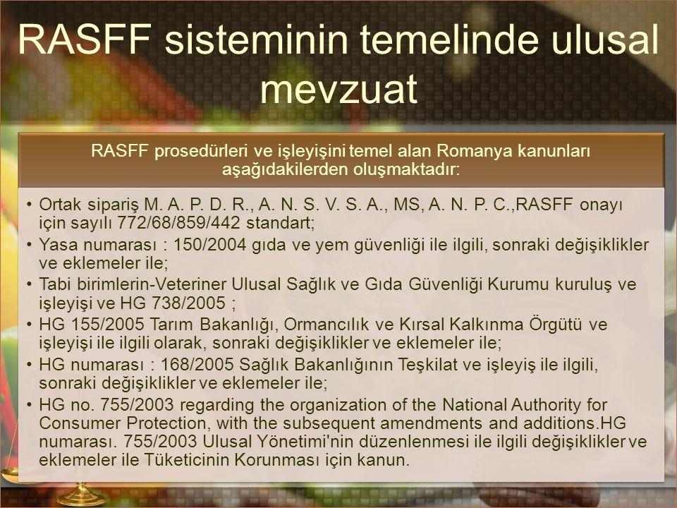 RASFF sisteminin temelinde ulusal mevzuat