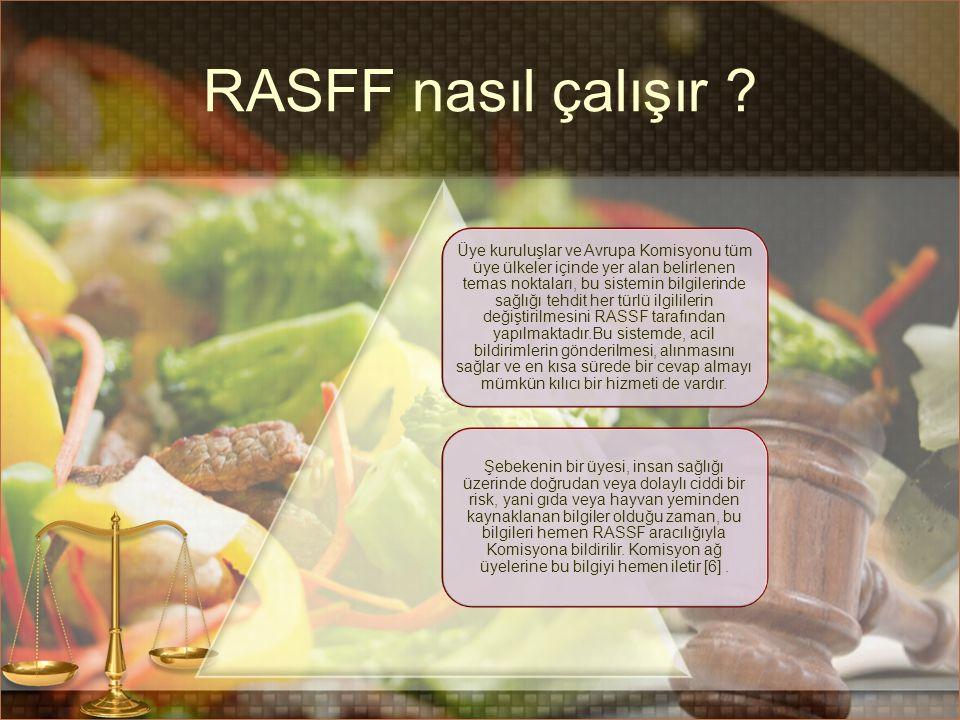 RASFF nasıl çalışır