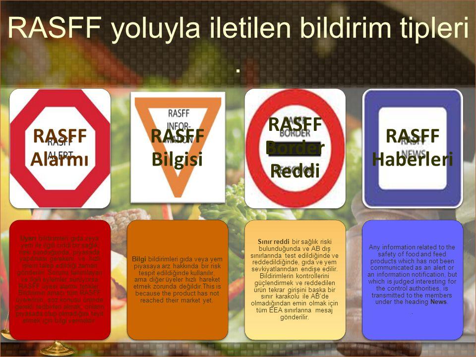 RASFF yoluyla iletilen bildirim tipleri .