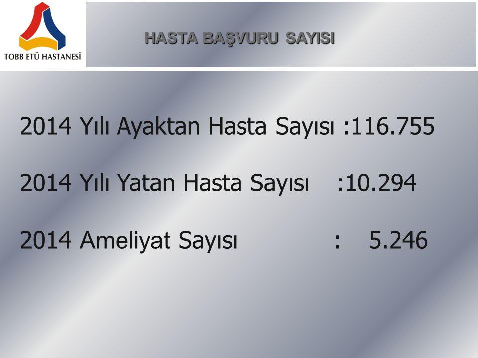 2014 Yılı Ayaktan Hasta Sayısı :116.755