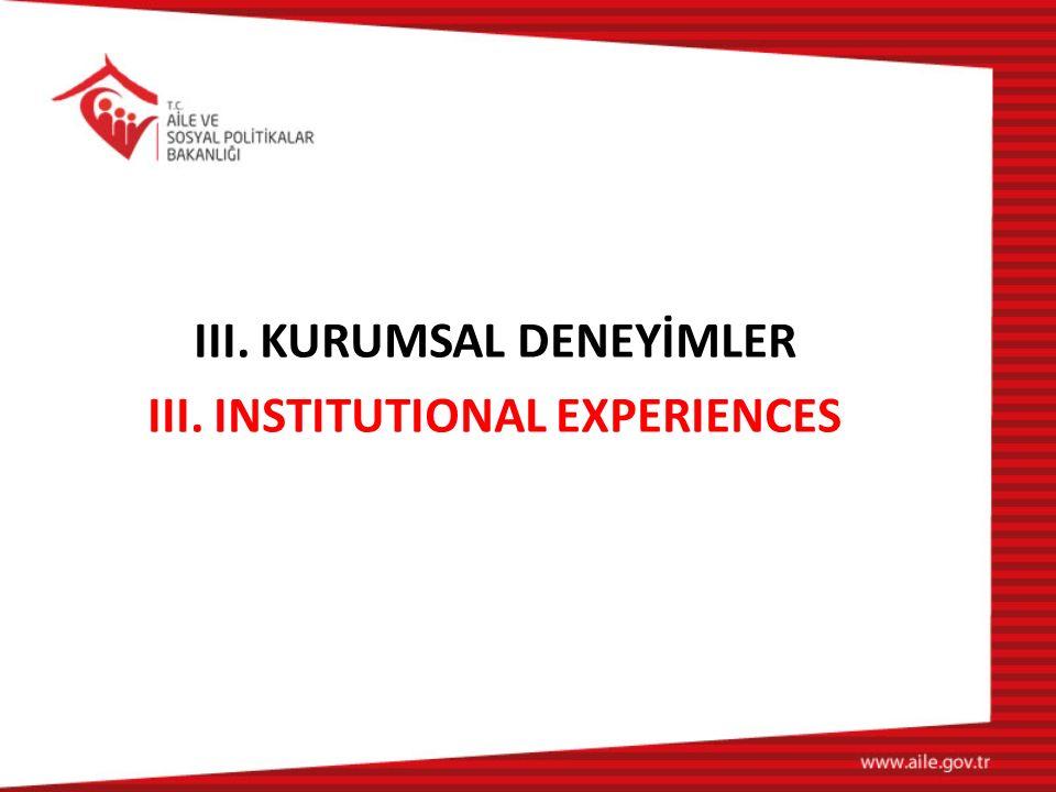 III. KURUMSAL DENEYİMLER III. INSTITUTIONAL EXPERIENCES