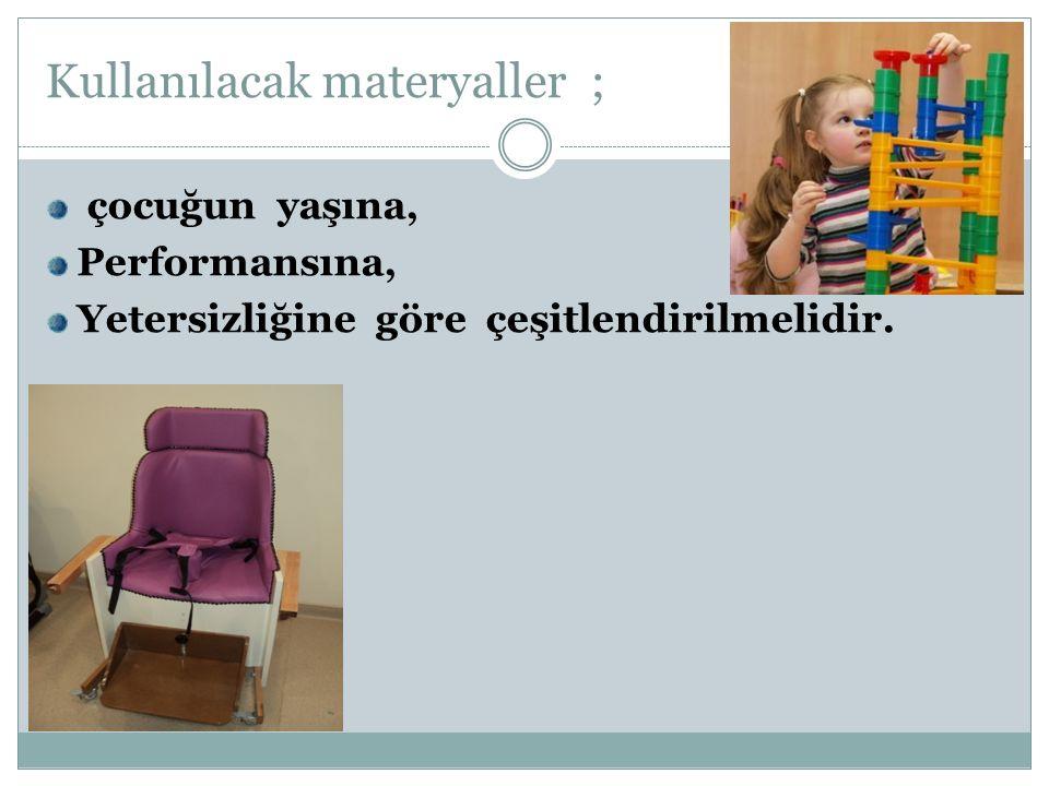 Kullanılacak materyaller ;
