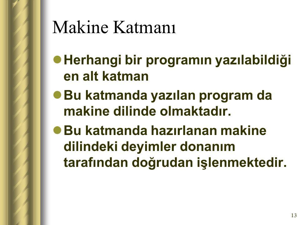Makine Katmanı Herhangi bir programın yazılabildiği en alt katman