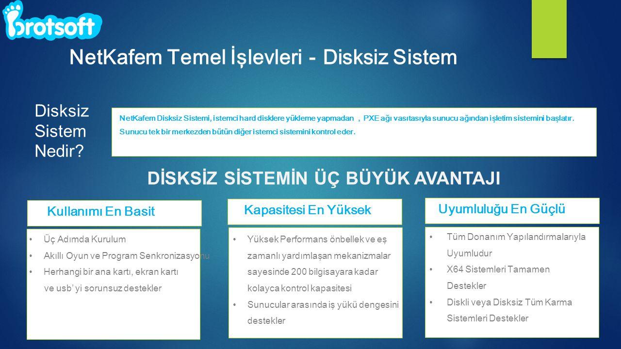 NetKafem Temel İşlevleri-Disksiz Sistem