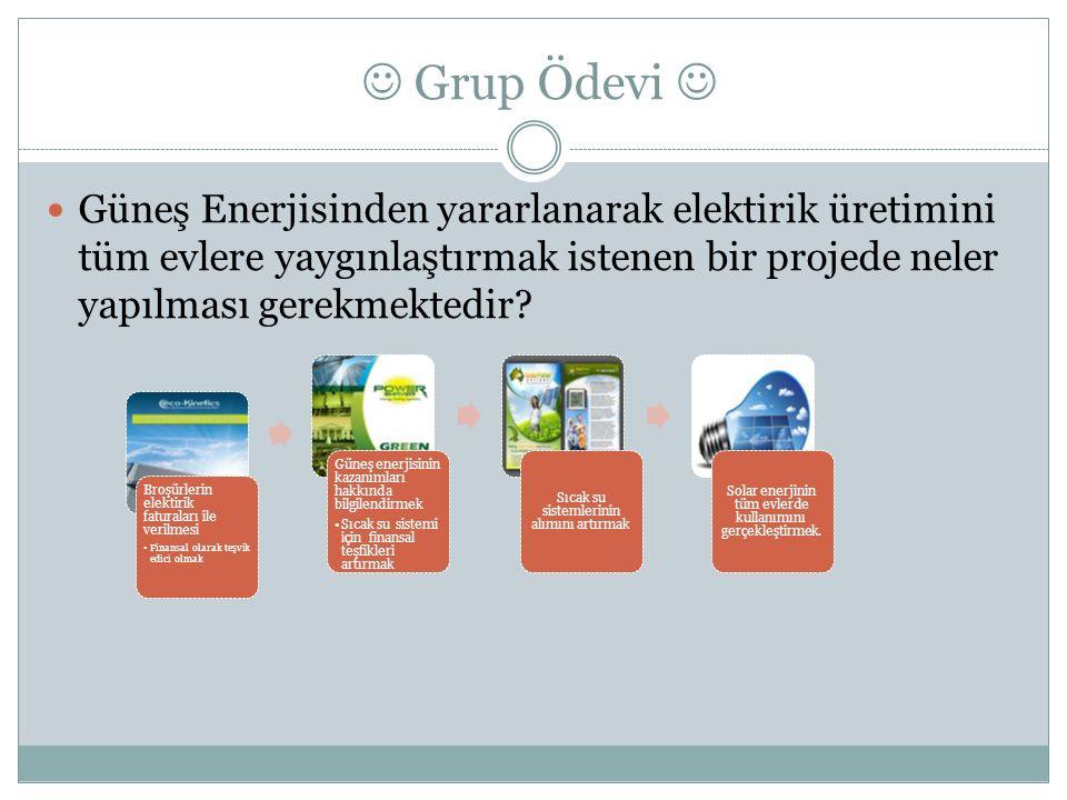  Grup Ödevi  Güneş Enerjisinden yararlanarak elektirik üretimini tüm evlere yaygınlaştırmak istenen bir projede neler yapılması gerekmektedir