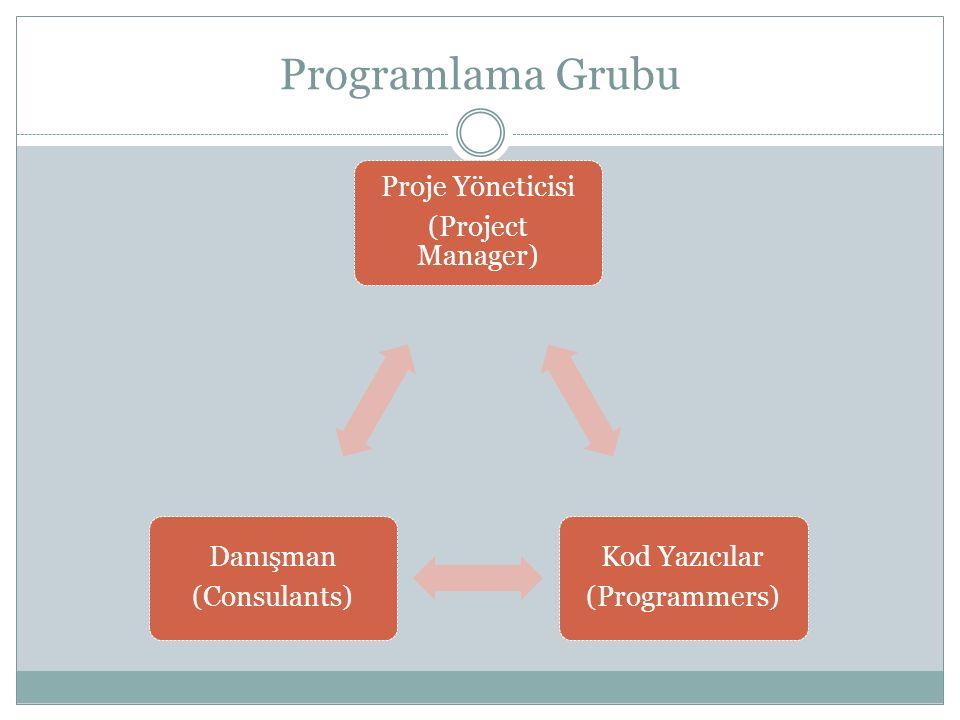 Programlama Grubu (Project Manager) Proje Yöneticisi (Programmers)