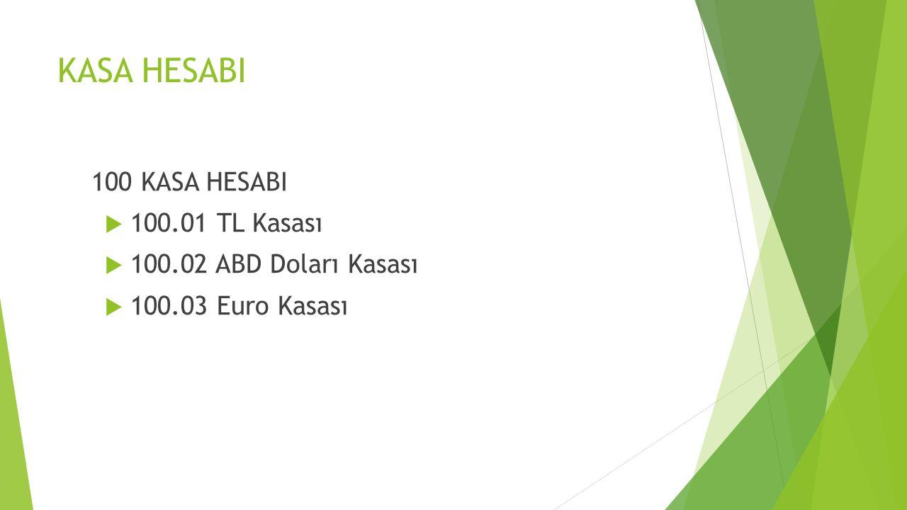 KASA HESABI 100 KASA HESABI 100.01 TL Kasası 100.02 ABD Doları Kasası