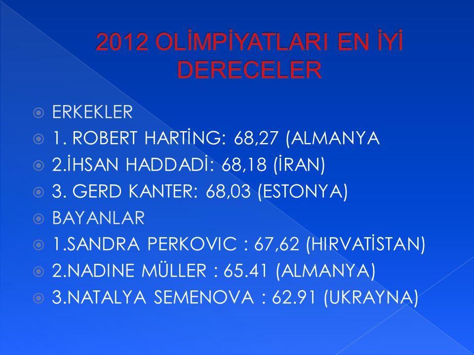 2012 OLİMPİYATLARI EN İYİ DERECELER