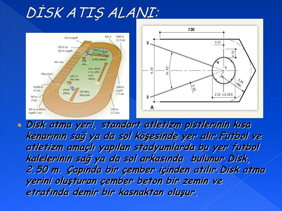 DİSK ATIŞ ALANI: