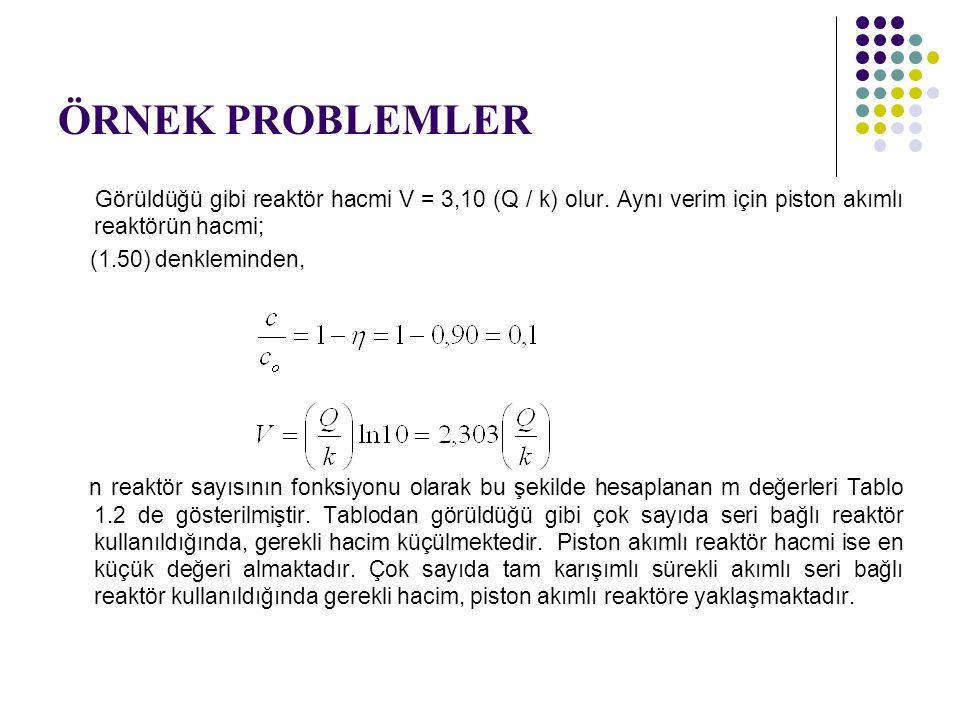 ÖRNEK PROBLEMLER Görüldüğü gibi reaktör hacmi V = 3,10 (Q / k) olur. Aynı verim için piston akımlı reaktörün hacmi;