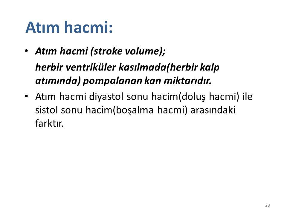 Atım hacmi: Atım hacmi (stroke volume);
