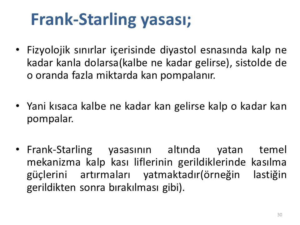 Frank-Starling yasası;