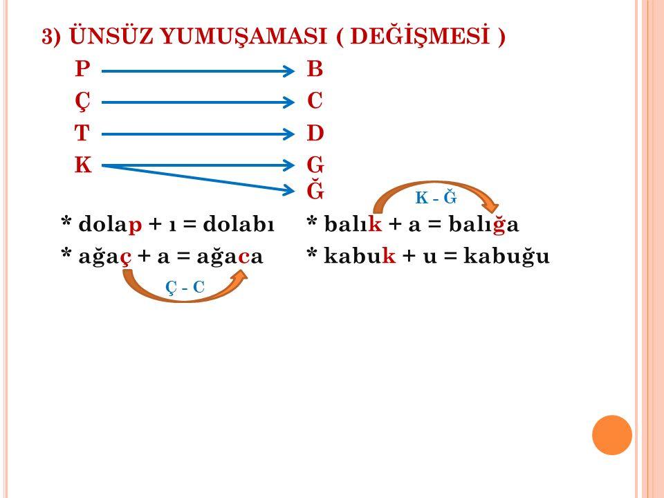 3) ÜNSÜZ YUMUŞAMASI ( DEĞİŞMESİ ) P B Ç C T D K G Ğ * dolap + ı = dolabı * balık + a = balığa * ağaç + a = ağaca * kabuk + u = kabuğu