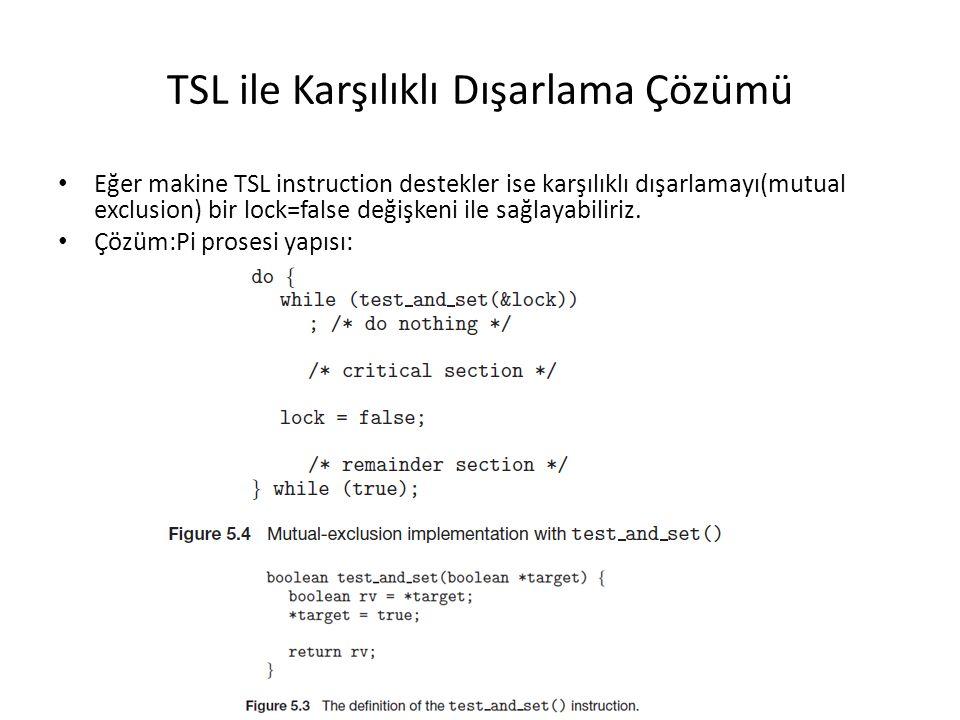 TSL ile Karşılıklı Dışarlama Çözümü