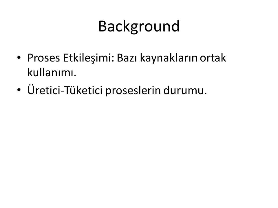 Background Proses Etkileşimi: Bazı kaynakların ortak kullanımı.