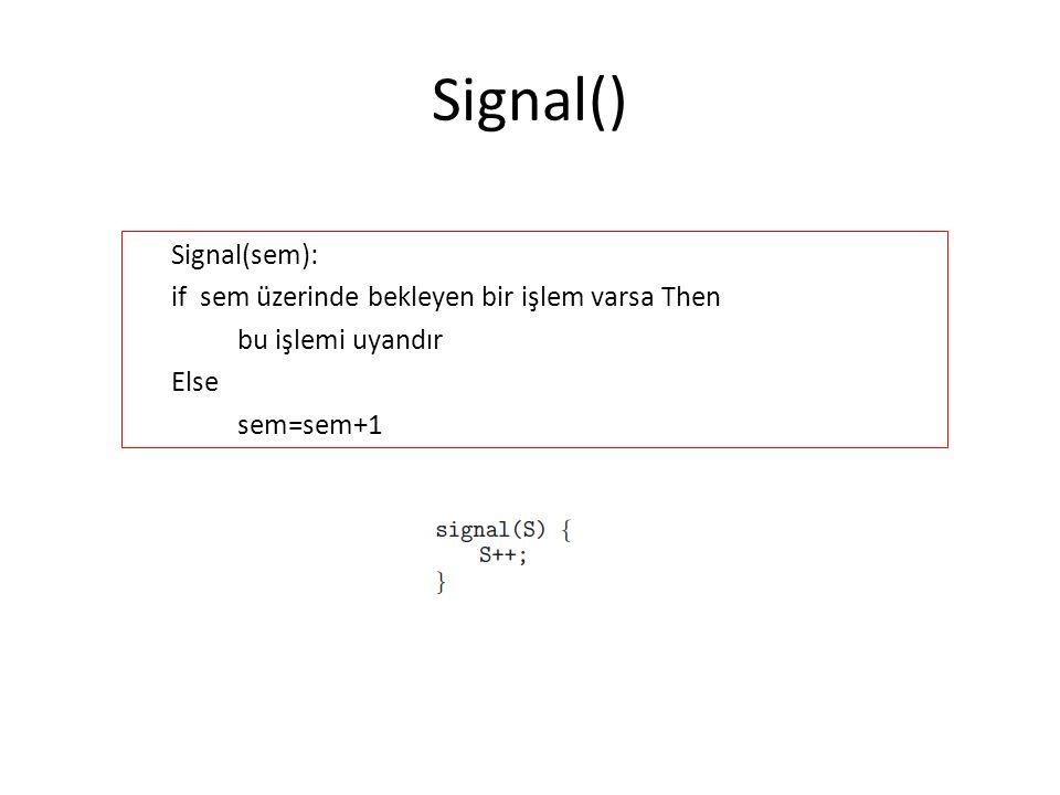 Signal() Signal(sem): if sem üzerinde bekleyen bir işlem varsa Then bu işlemi uyandır Else sem=sem+1