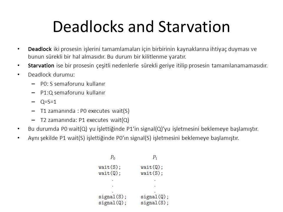 Deadlocks and Starvation