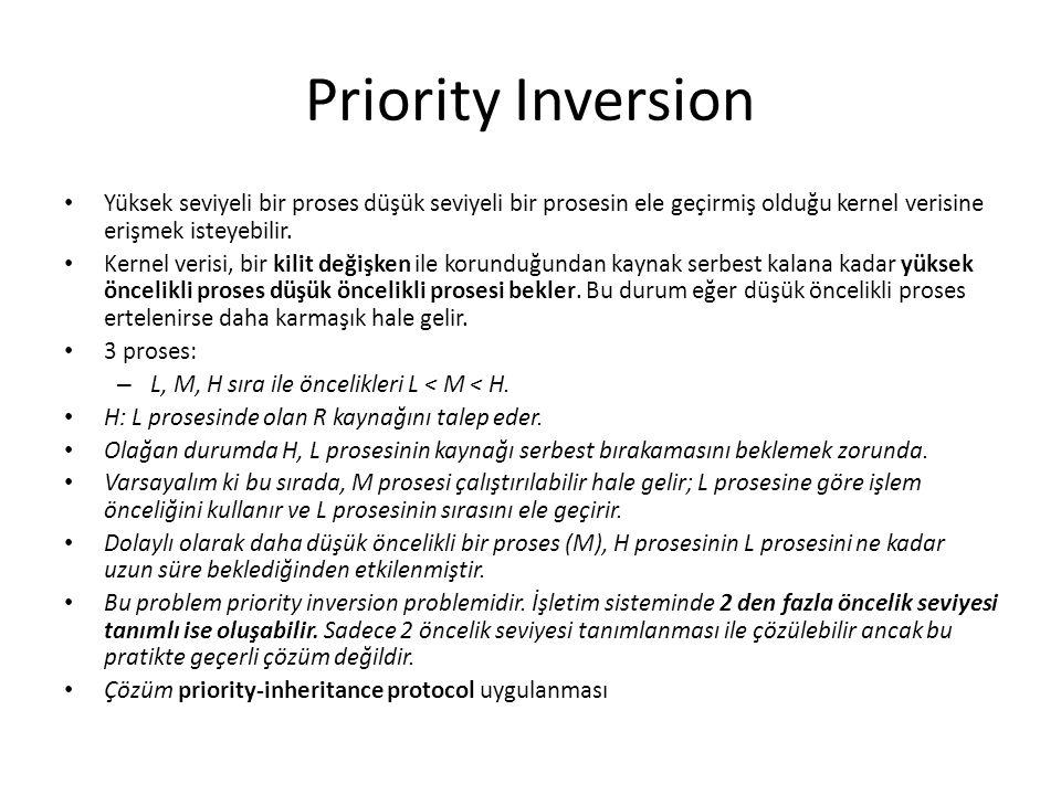 Priority Inversion Yüksek seviyeli bir proses düşük seviyeli bir prosesin ele geçirmiş olduğu kernel verisine erişmek isteyebilir.
