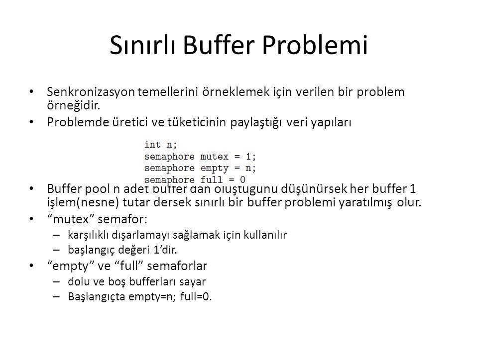 Sınırlı Buffer Problemi