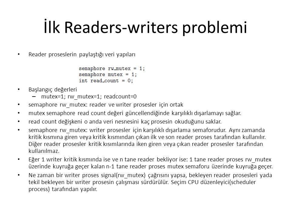 İlk Readers-writers problemi