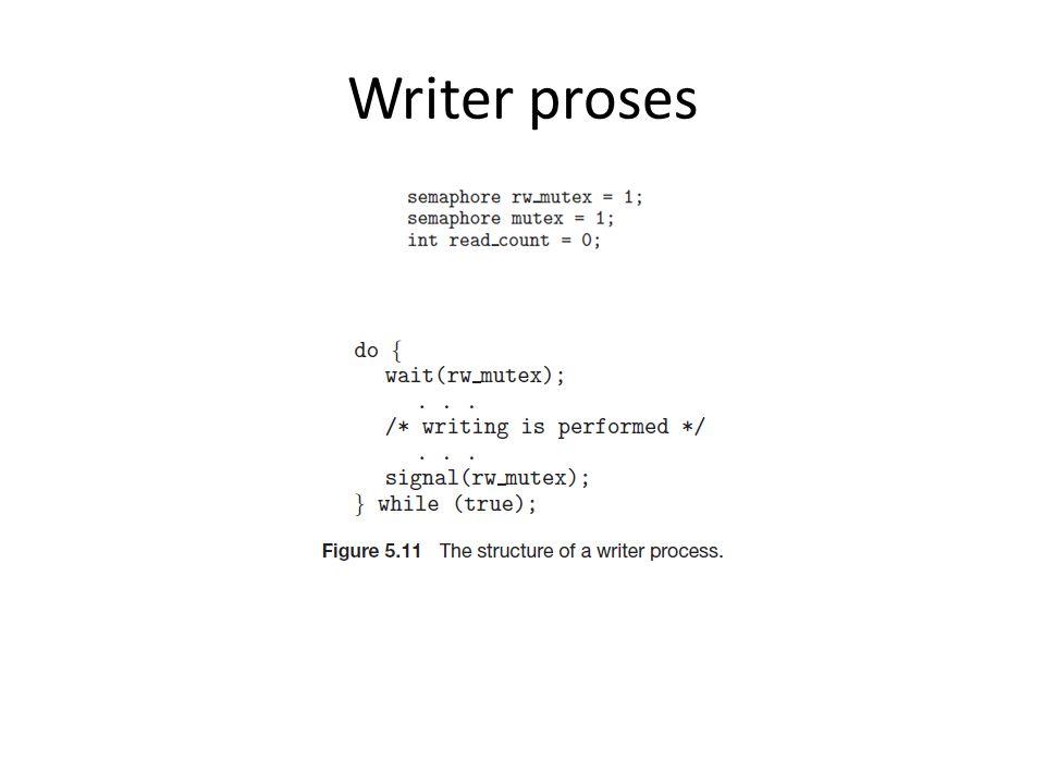Writer proses