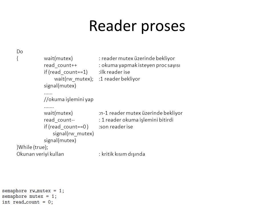 Reader proses