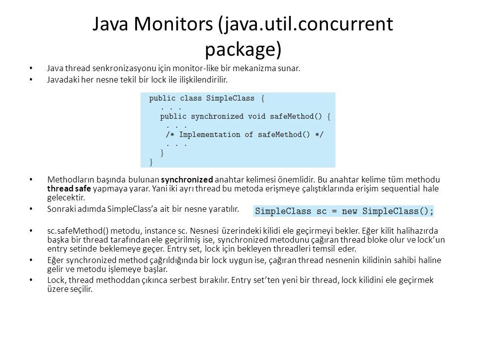 Java Monitors (java.util.concurrent package)