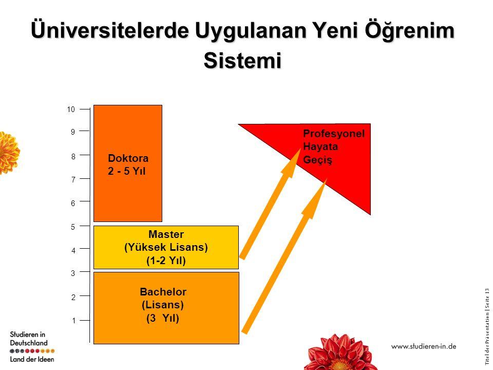 Üniversitelerde Uygulanan Yeni Öğrenim Sistemi
