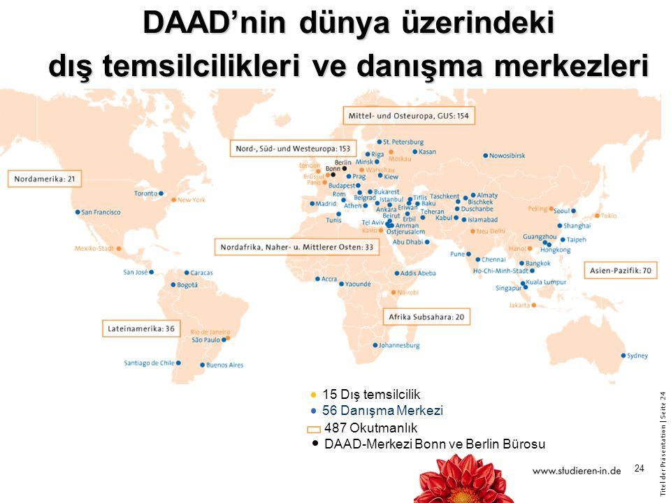 DAAD'nin dünya üzerindeki dış temsilcilikleri ve danışma merkezleri