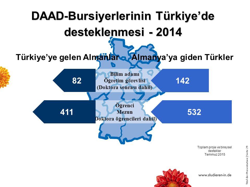 DAAD-Bursiyerlerinin Türkiye'de desteklenmesi - 2014
