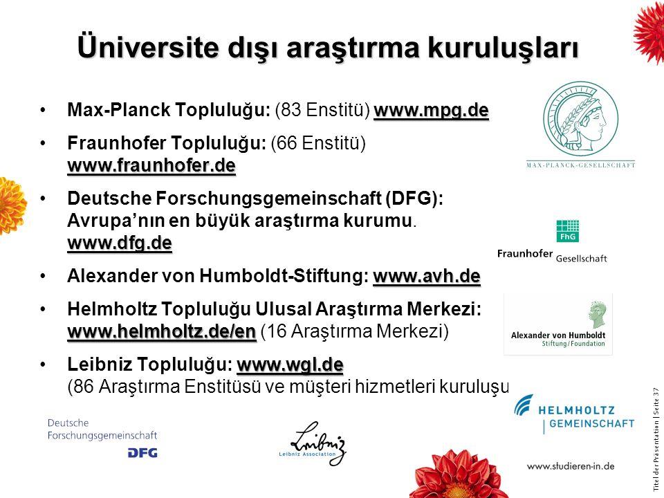 Üniversite dışı araştırma kuruluşları