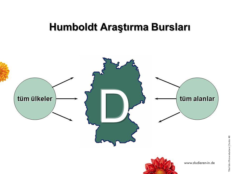 Humboldt Araştırma Bursları