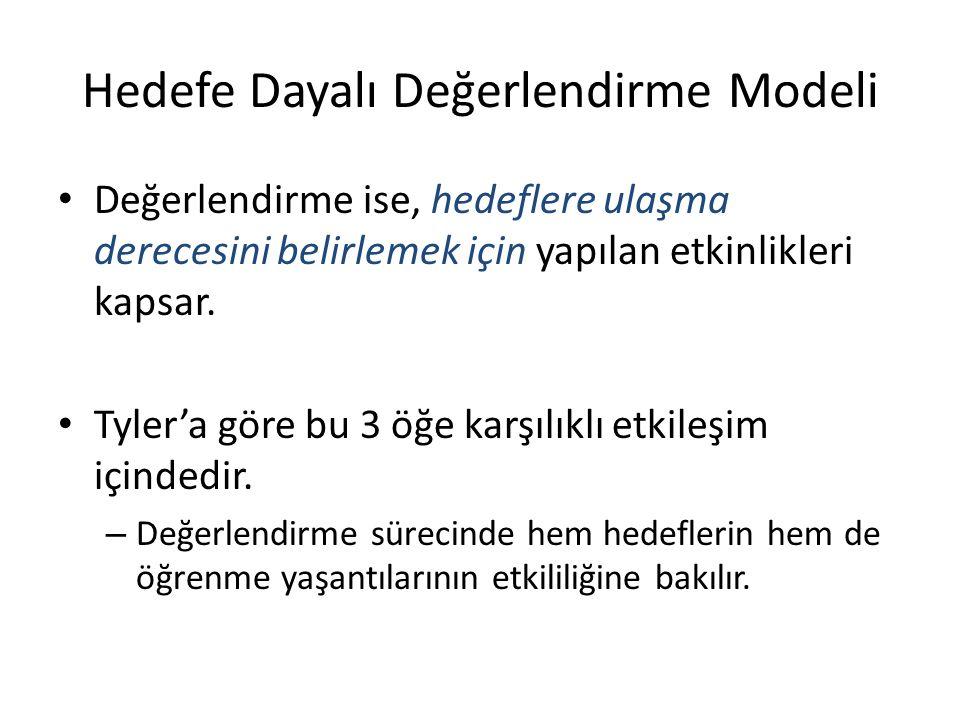 Hedefe Dayalı Değerlendirme Modeli