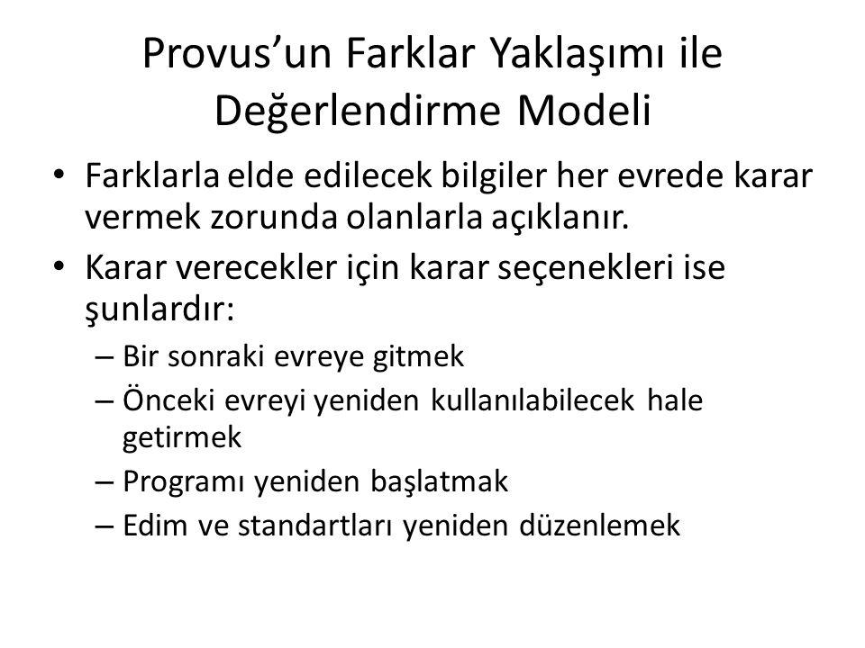 Provus'un Farklar Yaklaşımı ile Değerlendirme Modeli