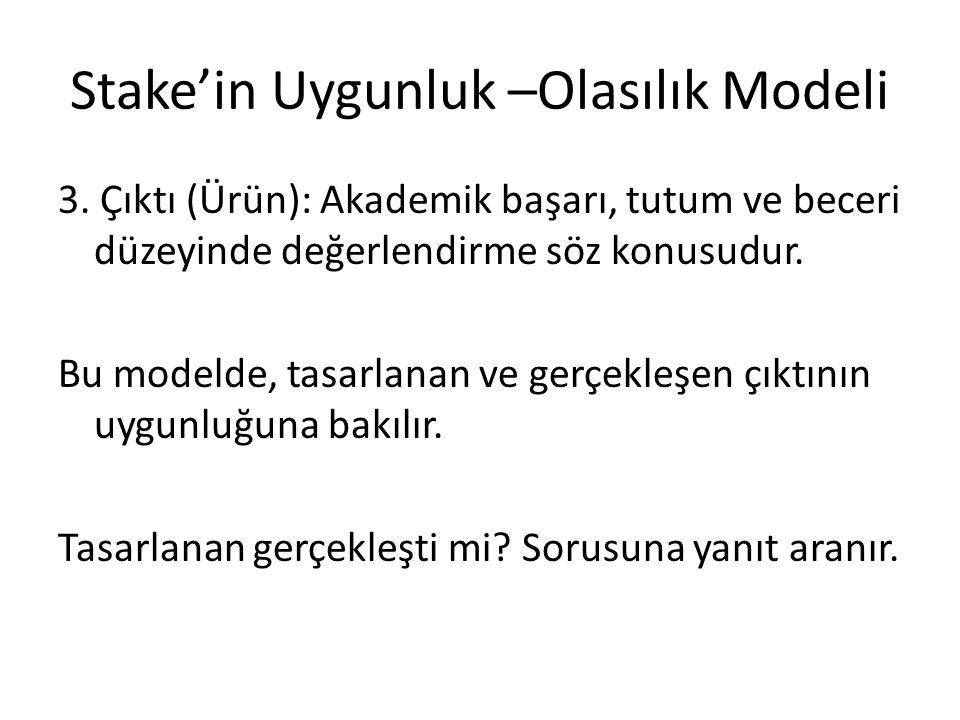 Stake'in Uygunluk –Olasılık Modeli