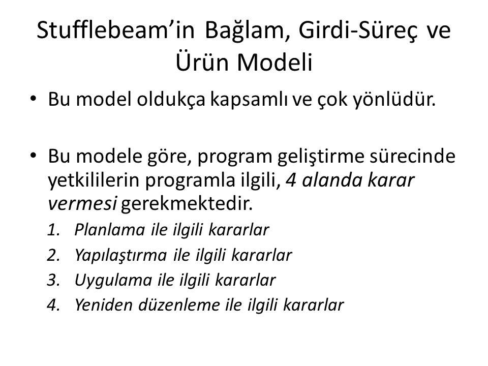 Stufflebeam'in Bağlam, Girdi-Süreç ve Ürün Modeli