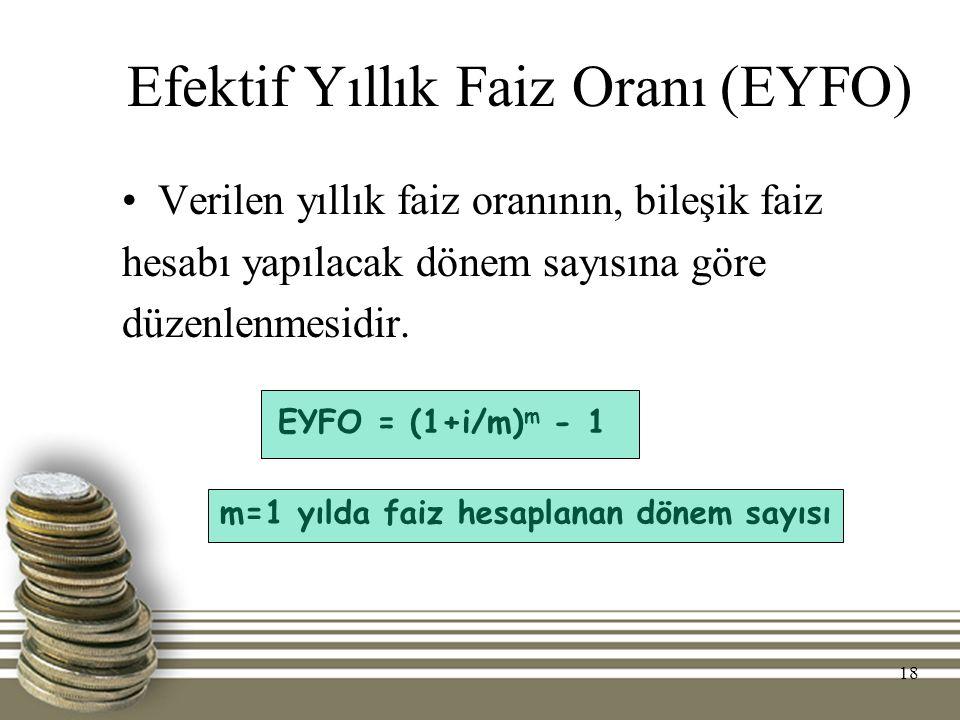 Efektif Yıllık Faiz Oranı (EYFO)