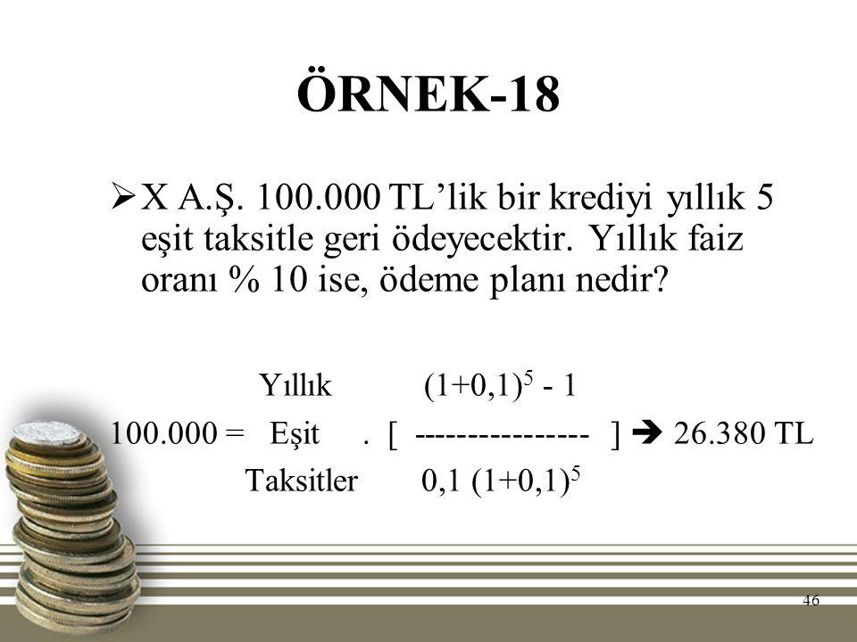ÖRNEK-18 X A.Ş. 100.000 TL'lik bir krediyi yıllık 5 eşit taksitle geri ödeyecektir. Yıllık faiz oranı % 10 ise, ödeme planı nedir
