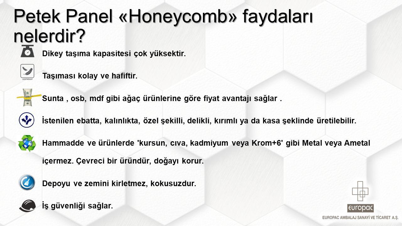 Petek Panel «Honeycomb» faydaları nelerdir
