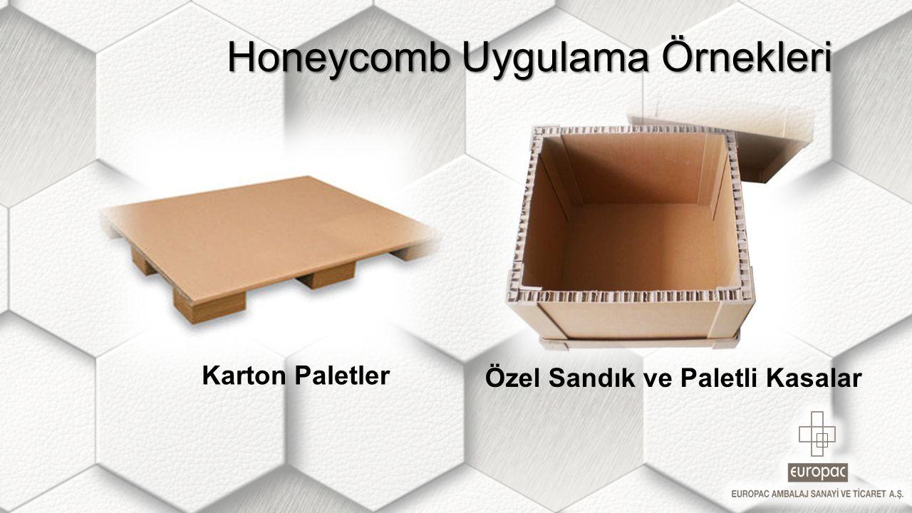 Honeycomb Uygulama Örnekleri