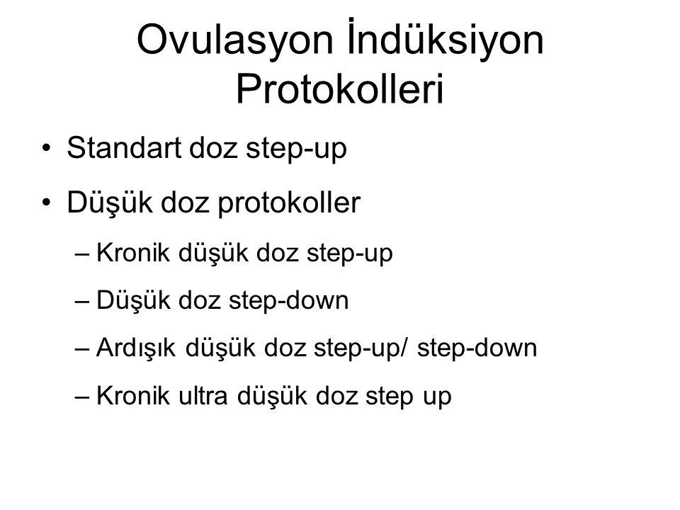 Ovulasyon İndüksiyon Protokolleri