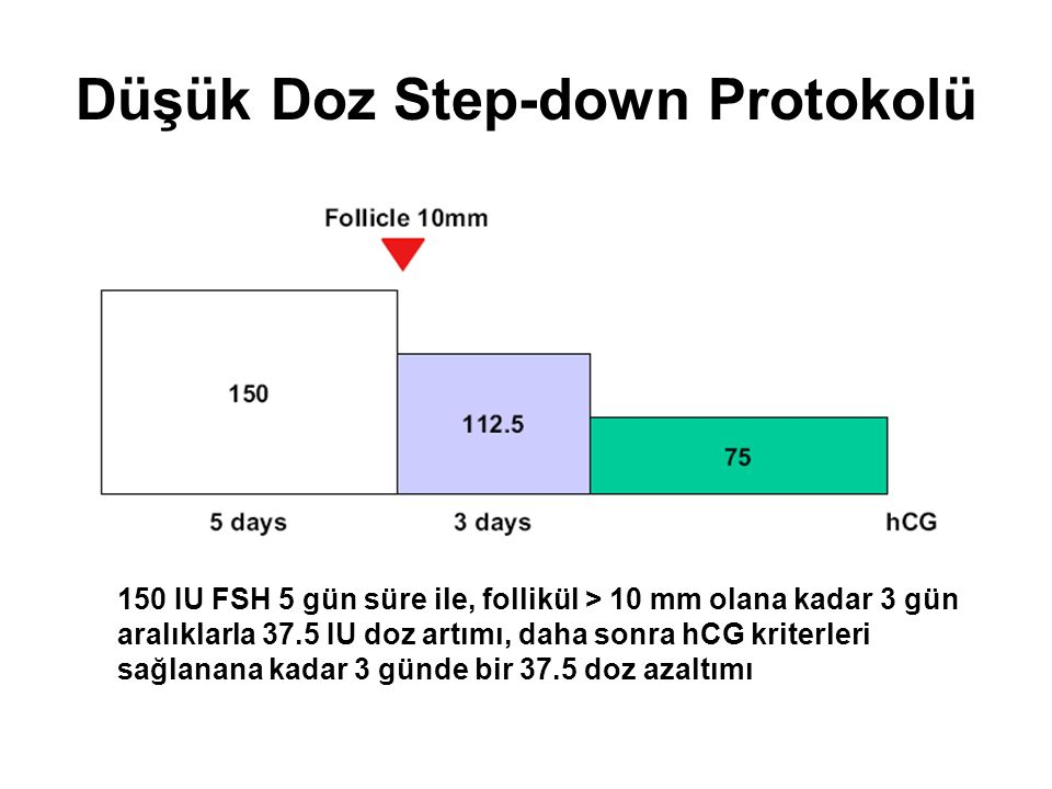 Düşük Doz Step-down Protokolü